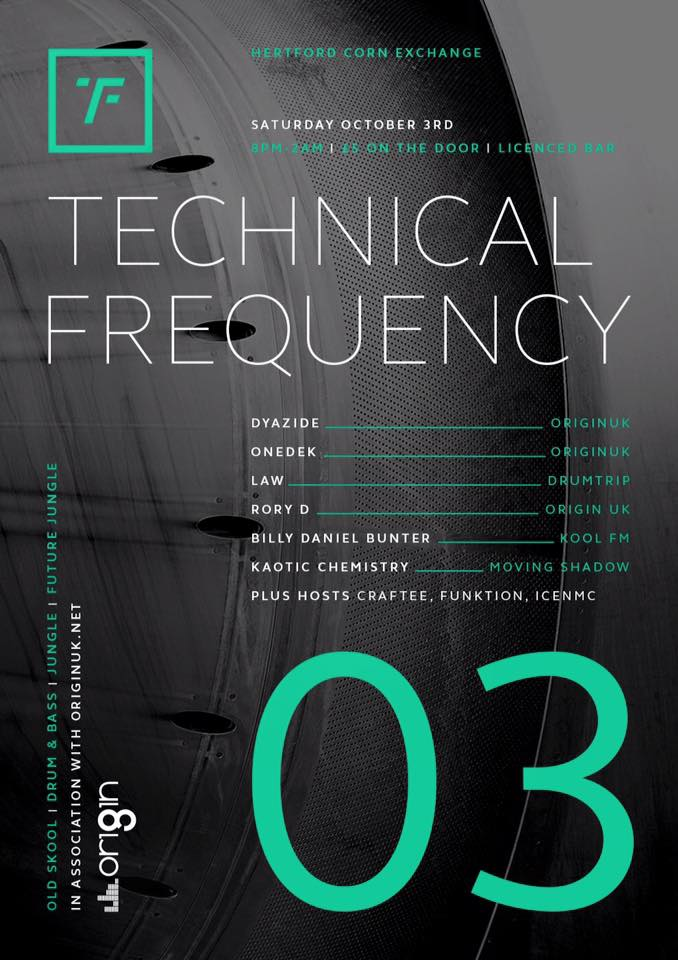 Technical Frequency 3rd October – Hertford Corn Exchance